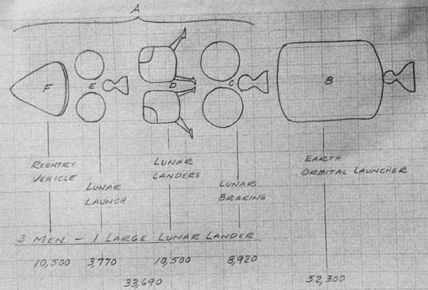 Sketch made by Dr. John C. Houbolt in 1961 shows a modular concept much like the one that was ultimately adopted by NASA for the Lunar Excursion Module.